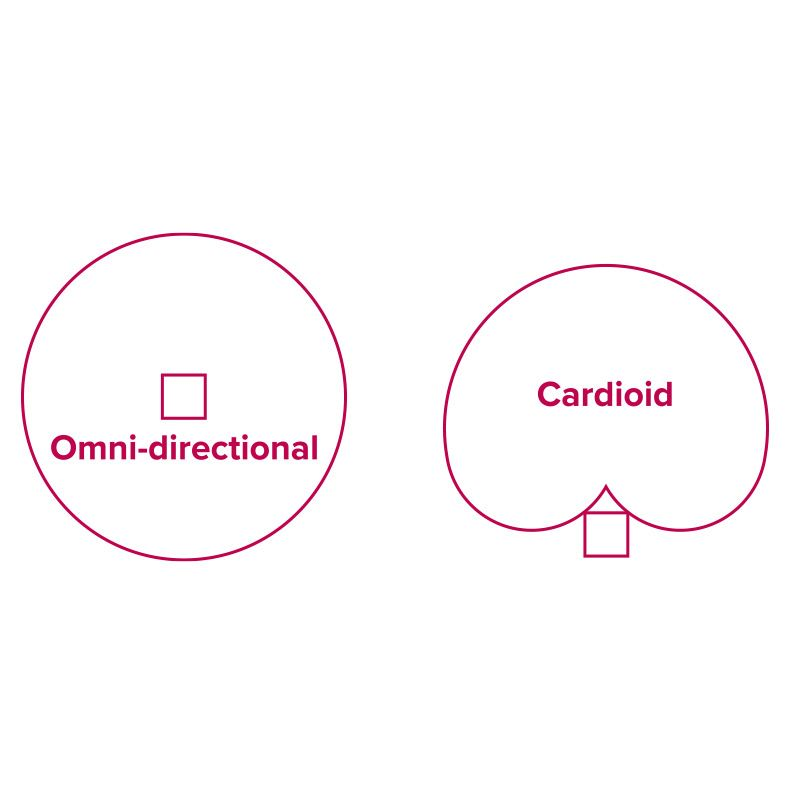a18s-5-cardioid