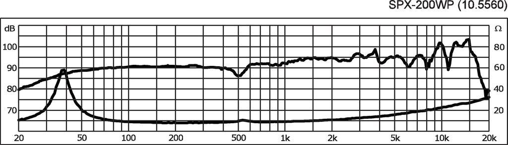 SPX-200WP_2